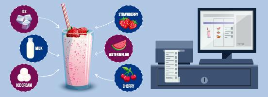 fnb pos system ingredients